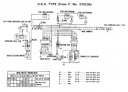 Ct70 Wiring Diagram