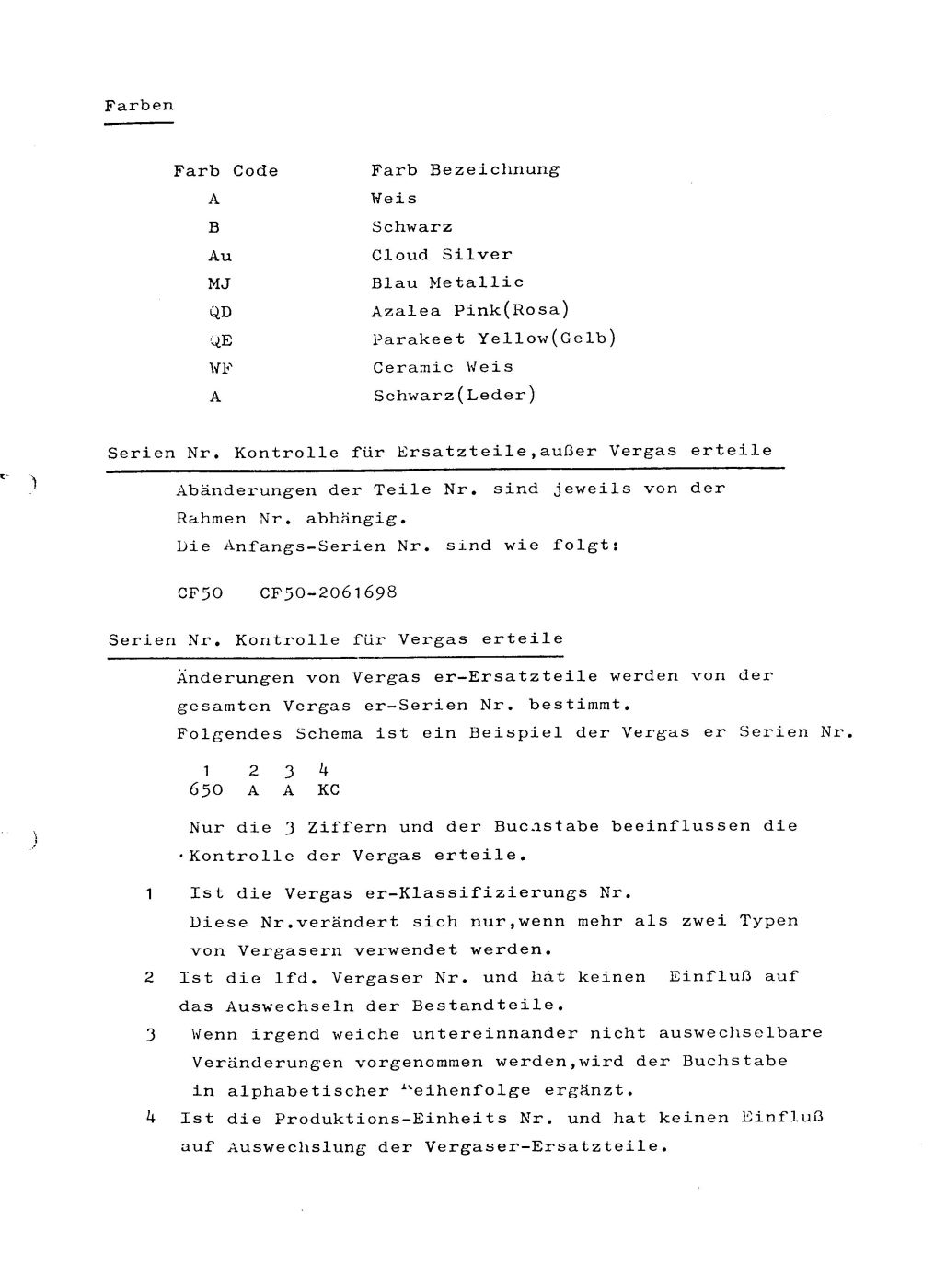 Parts List for Honda CF50 (German)