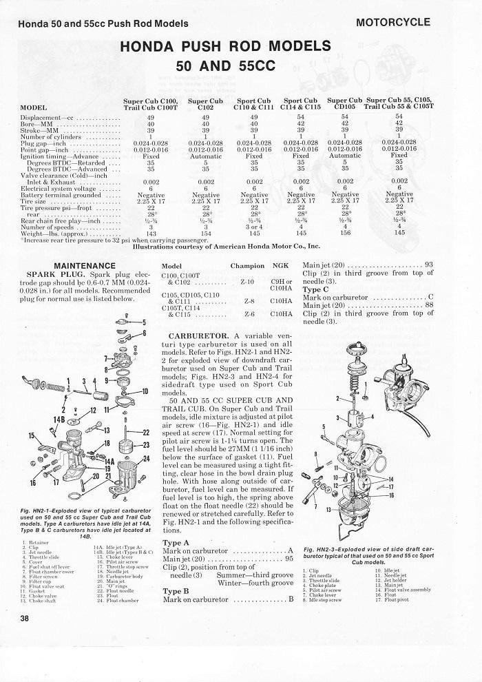 Service manual for Honda C110